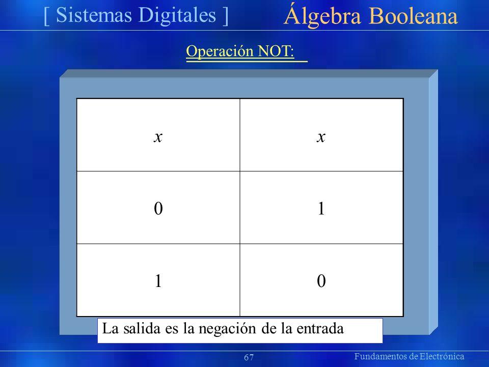 Álgebra Booleana [ Sistemas Digitales ] x 1